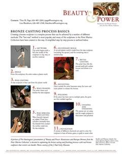 Slatoff bronze cast process